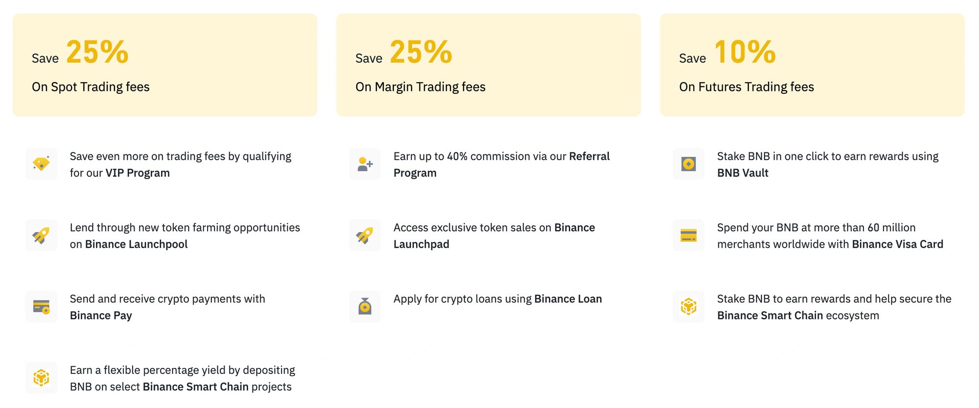 Binance Coin $BNB perks for cryptocurrency traders